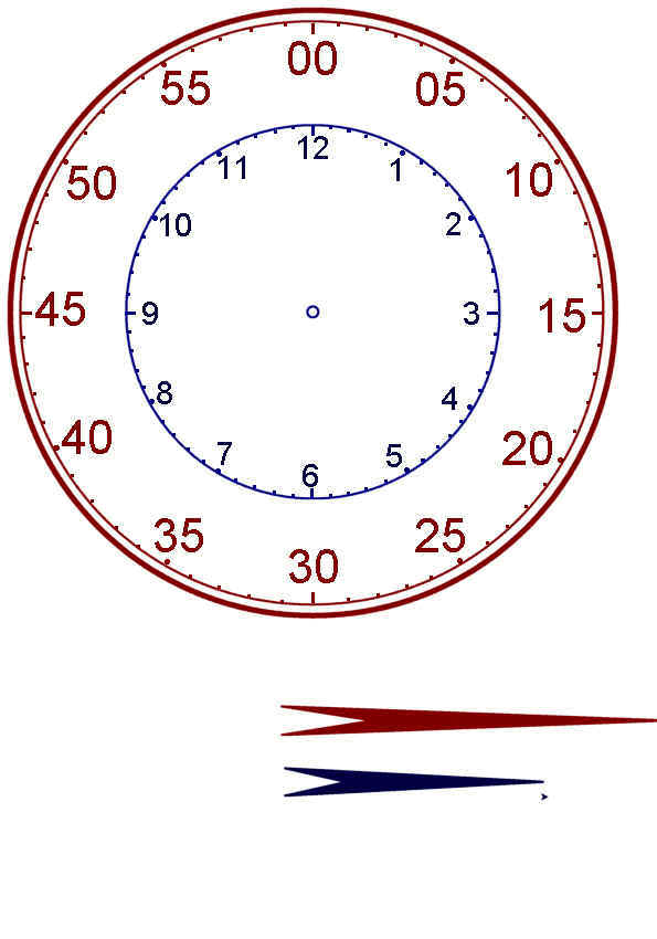 Teaching Children to Tell Time : Printable Clock
